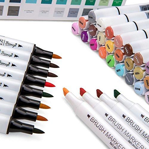 Bianyo Professional Series Alcohol-Based Dual Tip Brush Markers Set (Set of 72,Display Box) by Bianyo (Image #2)