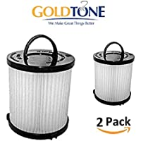 GoldTone Brand Replacement Allergen Vacuum Filter Fits Eureka Vacuum Cleaner. Replaces your Eureka DCF-21 Part # 67821, 68931, 68931A, EF91, EF-91, EF-91B [2 PACK]