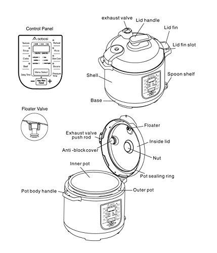 Aobosi Multi Functional 6 Quart 1000w Electric Pressure Cooker