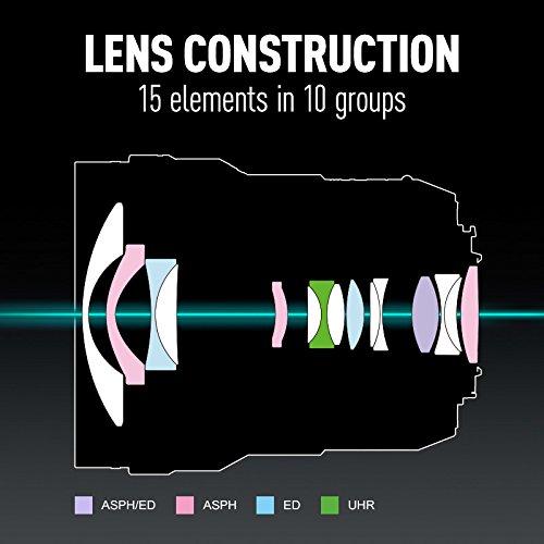 PANASONIC LUMIX G LEICA DG VARIO-ELMARIT PROFESSIONAL LENS, 8-18mm, F2.8-4.0 ASPH, Mirrorless Micro Four Thirds, H-E08018 (USA BLACK).