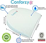 Conforzy Universal Bassinet Wedge, Newborn Baby Reflux Reducer and Nasal Congestion Reducer (Circular) Image