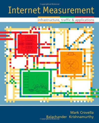 Download Internet Measurement: Infrastructure, Traffic and Applications Pdf