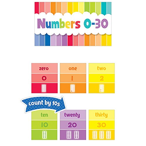 Creative Teaching Press Painted Palette Numbers 0-30 Mini Bulletin Board, Gr. K-1 - Numbers Board Bulletin