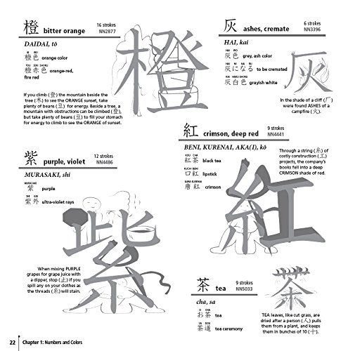 Kanji Pictographix Pdf