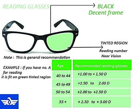 a83f7b4b19ff Aramoda Latest Power Reading glasses Black Wayfarer men and women (+1.0 to  + 3.50) near vision (+3.00)  Amazon.in  Health   Personal Care