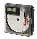 Recorder,Temp,4 In,0 to 100 F,Display