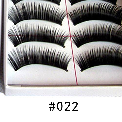 Most Popular Costume Makeup