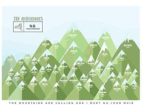 46 adirondack high peaks - 5