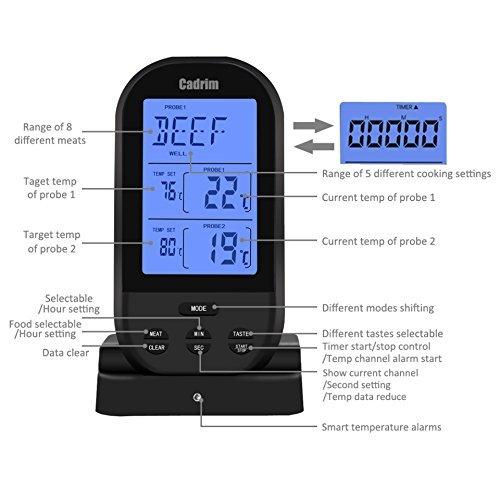 Cadrim Termómetro Digital Inalámbrico con Temporizador y Temperatura de Alarma para Barbacoa, Parrilla, Horno, Carne,Ahumador(Sonda Simple)