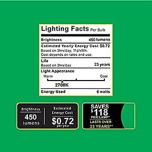 Sunco Lighting 10 Pack - UL Energy Star - 6W Dimmable G25 LED Bulb, (= 40W) Vanity Light Bulb, Soft White 2700K, Medium E26, Omnidirectional Globe Bulb for Bath, Pendant, Dressing Room Decorative