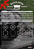 Dutch Oven Charcoal Briquettes Magnetic Cheat Sheet/Briquette Temperature Conversion Chart - Stocking Stuffers