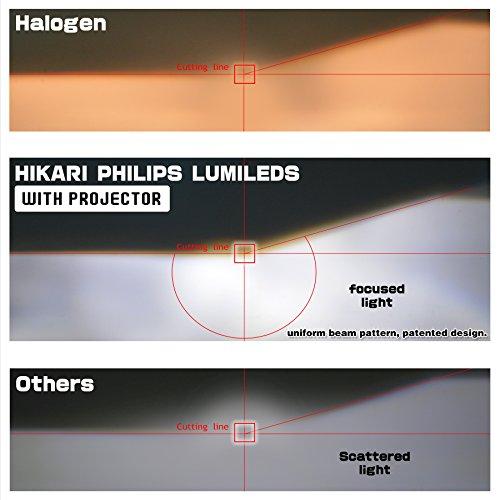 HIKARI-LED-Headlight-Bulbs-Conversion-Kit-Philips-Lumileds-12000lm-6K-Cool-White2-Yr-Warranty