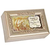 Cottage Garden Mom Loved Champagne Silver Petite Rose Music Box/Jewelry Box Plays Wind Beneath My Wings