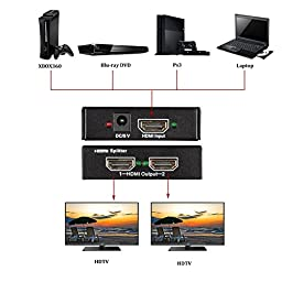 Tendak 1x2 HDMI Splitter 1 In 2 Out 2 Ports Powered Splitter Amplifier for Dual Display with Full HD 1080P & 3D Support PS3 Xbox DVD Blu-ray