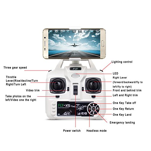 Gbell-RC-Drone-with-HD-Camera-24G-Altitude-Hold-Quadcopter-WiFi-FPV-Live-Helicopter-Hover-Easy-to-Fly-Drone-for-Kids-Adults-Birthday-New-Year-GiftsBlackWhiteRed