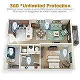 Electronic Ultrasonic Pest Repeller,Pest