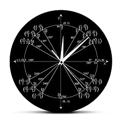 The Geeky Days Unit Circle Math Teacher Wall Clock Trigonometry Pre Calculus Classroom Decor Geometry Radian Labeled Angles Values