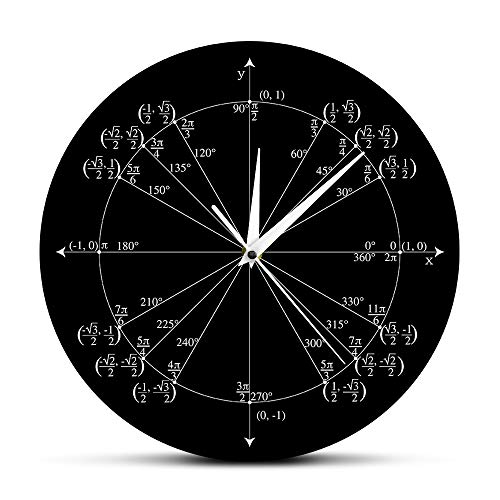 Unit Circle - The Geeky Days Unit Circle Math Teacher Wall Clock Trigonometry Pre Calculus Classroom Decor Geometry Radian Labeled Angles Values