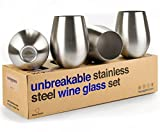Unbreakable Stainless