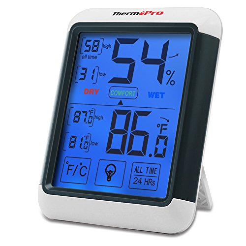 ThermoPro Digital Hygrometer Thermometer Indoor Humidity