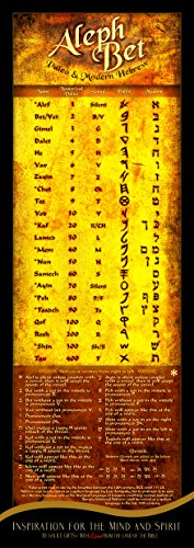 - Modern & Ancient Biblical Paleo Hebrew Alef Bet Learning Laminated Sheet (5.75x16.5 in) Vowel Explanation for Basic Reading Skills, Hebrew Study Guide, Aleph Bet Chart