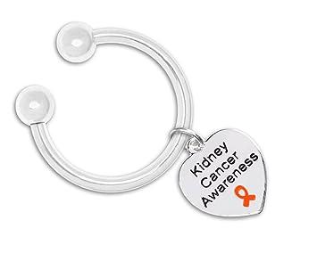 12 Cáncer de riñón conciencia corazón clave cadenas en cajas ...