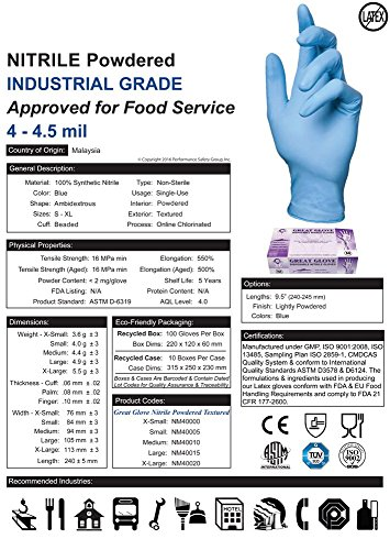 GREAT GLOVE NM40010-M-BX Industrial Grade Glove, Nitrile Synthetic Rubber, 4.5 mil - 5 mil, Lightly Powdered, Latex Free, Allergy Free, Medium, Blue