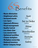6S Lean Benefits Poster
