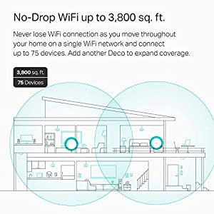 TP-Link Deco Whole Home Mesh WiFi System – Up to 3,800 Sq. Ft. Coverage, WiFi Router/WiFi Extender Replacement, AC1300…