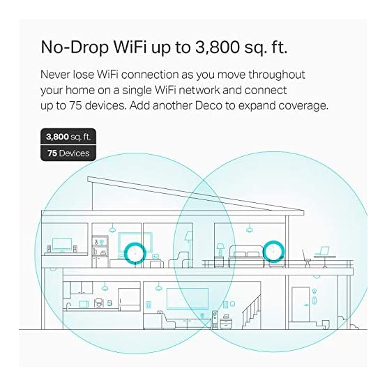 TP-Link Deco Whole Home Mesh WiFi System – Up to 3,800 Sq. Ft. Coverage, WiFi Router/WiFi Extender Replacement, AC1300… 51m4jIRO2fL. SS555