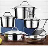 HOMI CHEF 10-Piece Mirror Polished Copper Band NICKEL FREE Stainless Steel Cookware Pots and Pans Sets (No Toxic Non Stick Coating, 2 Frying Pans +1 Saute Pan +2 Sauce Pans +1 Stock Pot) 20171