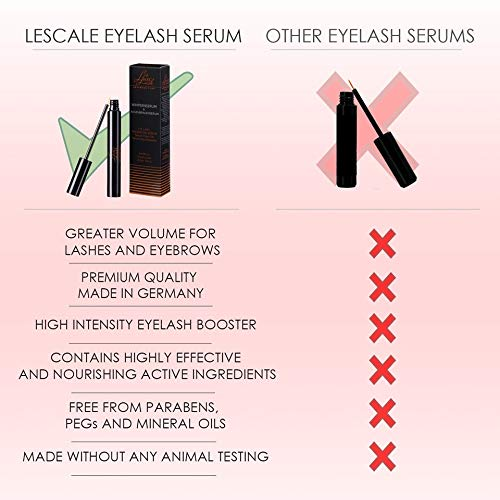 Eyelash Growth Enhancer Serum and Conditioner 4 milliliters by Luxe Lash by Lescale (Image #6)