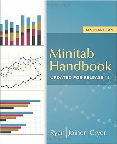 Amazon.com: MINITAB Handbook: Update for Release 16 (9781133939443 ...