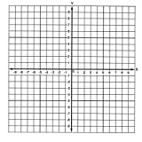 Geyer Instructional Products 150241 Graph Stickers - Number Axis (Numbered -10 to +10), 4'' Wide, White/Black (Pack of 500)