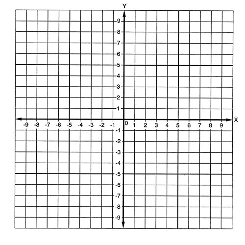 Geyer Instructional Products 150241 Graph Stickers - Number Axis (Numbered -10 to +10), 4'' Wide, White/Black (Pack of 500) by Geyer Instructional Products