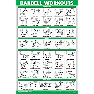 QuickFit Barbell Workout Exercise Poster – Double Sided (Laminated, 18″ x 27″)