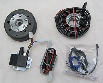 kawasaki kdx 175 wiring diagram wiring diagrampowerdynamo ignition system stator kawasaki kdx 175 250 kx 500 dckawasaki kdx 175 wiring diagram