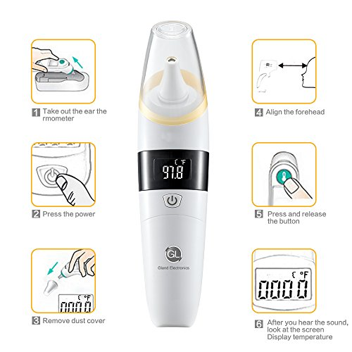 Gland Medical Digital Forehead and Ear Thermometer - Temperature and Fever Health Alert Clinical Monitoring System for Children and Adults - CE and FDA Cleared by GL (Image #5)