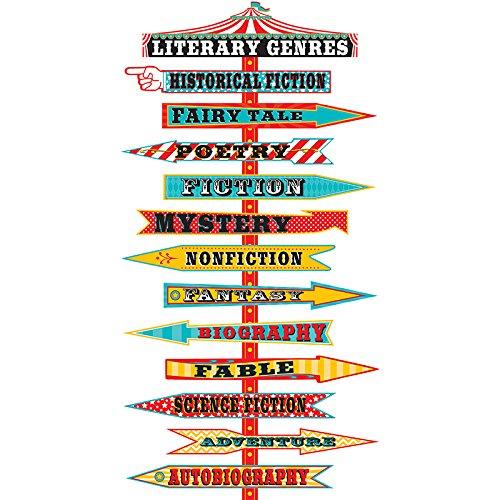 Teacher Created Resources Carnival Literary Genres Mini Bulletin Board ()