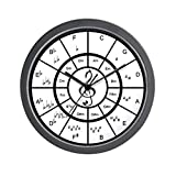 CafePress – Circle Of Fifths – Unique Decorative 10″ Wall Clock For Sale