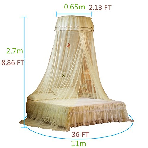 Review Mosquito Net – Opening