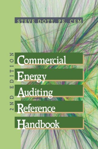 energy auditing - 3