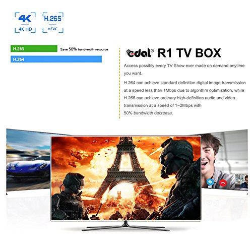 R1 Android 7 1 1GB/8GB Smart TV Box S905W Quad-core Cortex A7 1 5GHz 32bit  4K2K Support 802 11 b/g/n, 2 4G WiFi
