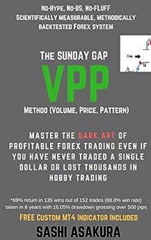Trading strategy low drawdown forex verified