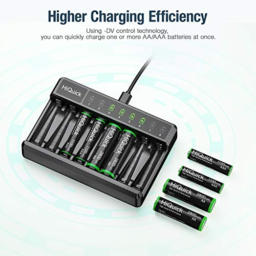 HiQuick 8-Bay Battery Charger for AA AAA Rechargeable Batteries, LED AA AAA Battery Charger with Fast Charging Function, Mix-charging charger Micro USB Port