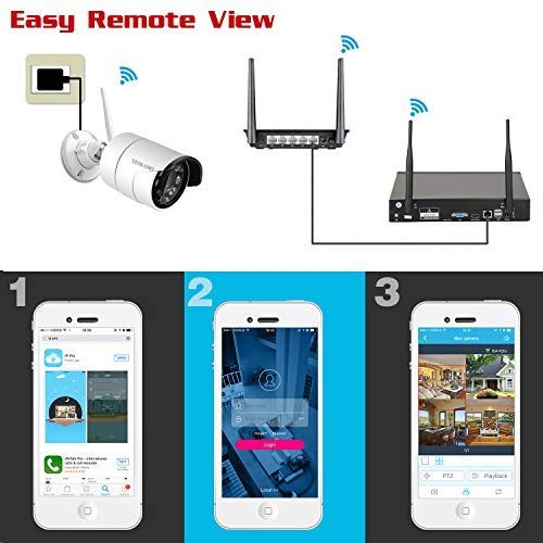 Security Camera System Outdoor Yeskamo Wireless Home