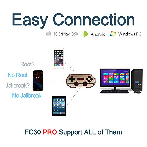 ElementDigital 8Bitdo F30 Pro Wireless Bluetooth Controller GamePad Retro Styled for PCs /Android & iOS Phones /MacOS /Playsation 3 PS3 /Wii-U /Wii /RetroN5 Switch Gamepad by ElementDigital (Image #1)