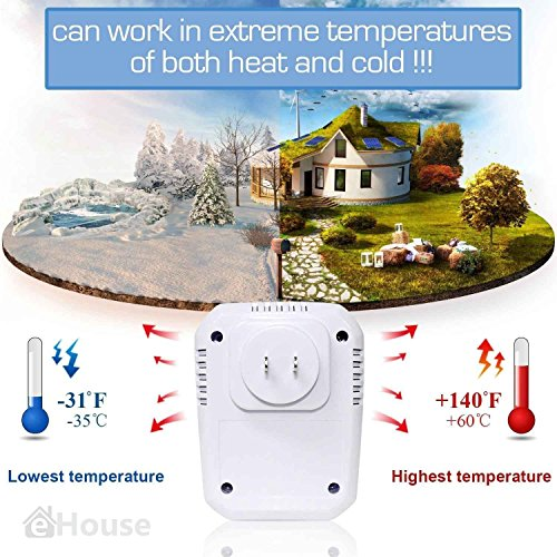 Pest Control Ultrasonic Repeller Electronic Plug In