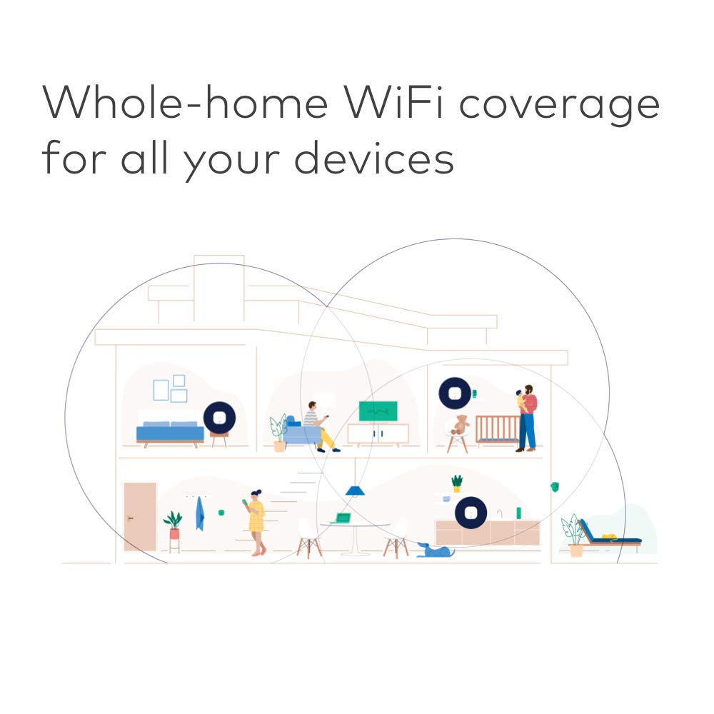 eero mesh WiFi system – router replacement for whole-home coverage (3-pack):  Devices