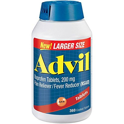 Best Ibuprofen